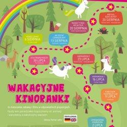 Wakacyjne Kinoranki potrwają do 27 sierpnia (fot. mat. organizatora)