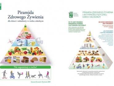 Po lewej - piramida żywieniowa z 2009 r., po prawej najnowsza - z 2016 r. (fot. IŻŻ)